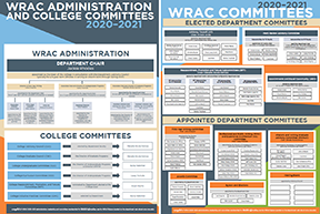 WRAC admin and committee poster thumbnail